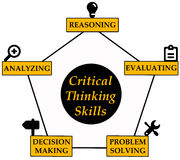 Thinking skills. Overview of critical thinking skills Royalty Free Stock Images