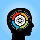 Thinking symbol Stock Images