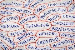 Thinking word cloud  abstract Royalty Free Stock Photo