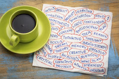 Thinking word cloud  on napkin Stock Photo