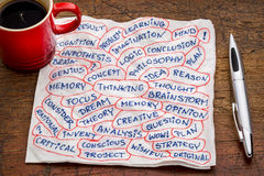 Free Thinking Word Cloud On Napkin Stock Photos - 55566693