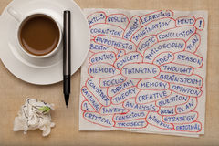 Thinking word collage on napkin Stock Photos