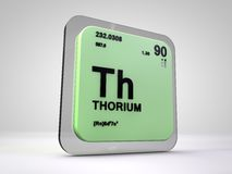 Thorium - Th - table périodique d'élément chimique Photos libres de droits