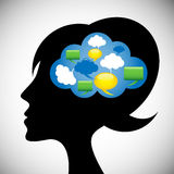 Thought Bubble Female. Female mental health concept. Female head silhouette with thought bubbles Royalty Free Stock Photo