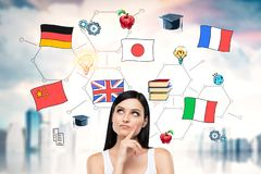 Woman thinking about international education, city stock images