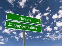 Threats and opportunities sign. Threats and opportunities road sign with blue sky and clouds in the background royalty free stock photos