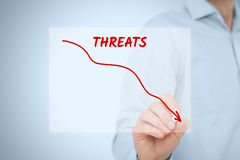 Threats reduction Royalty Free Stock Photography