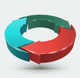 Three arrows circle 3D style. Vector illustration for rotation business concept or recycle royalty free illustration