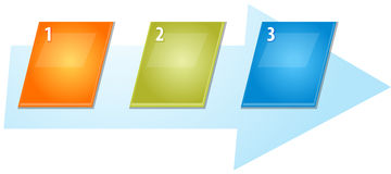 Three Blank business diagram slanted sequence illustration Royalty Free Stock Photos