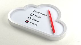 Three different cloud checklist and hybrid crossed off Stock Photography