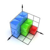Three-dimensional graph. 3d render illustration Royalty Free Stock Photography