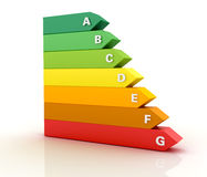 Energy Efficiency Rating. Three dimensional illustration of Energy Efficiency rating Stock Photos