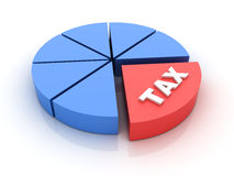 TAX Chart Royalty Free Stock Photography