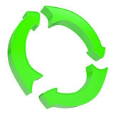 Three green arrows rotating around Royalty Free Stock Photo
