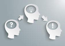 Three Heads Question Solution Bulb PiAd Royalty Free Stock Image