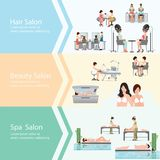 Three horizontal banners with customers in spa beauty salon. Royalty Free Stock Images