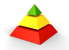 Three level pyramid. 3d rendered colorful layered pyramid chart with three levels in red, yellow and green isolated on white Stock Photo