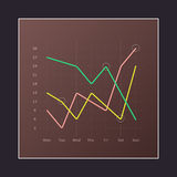 Three lines graph with round pointers on the grid Royalty Free Stock Photography