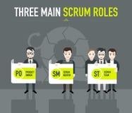 Three main scum roles Royalty Free Stock Photo