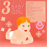 Three months baby Royalty Free Stock Photography