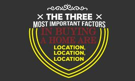 The three most important factors in buying a home are location,location,location. Quote vector illustration