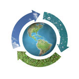 Three natural elements. Environmental conceptual image of three arrows forming circle around Earth representing three natural elements - air, water and soil over Royalty Free Stock Photography