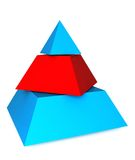Three pieces pyramid Royalty Free Stock Photos