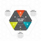 Three-Point- Hexagon Infographic Stockfotos