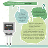 Three reasons use PH meter. Vector infographic three reasons use PH meter with statistics Stock Images