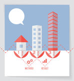 Three types of buildings in a single graph concept Stock Photos