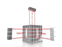 The three Vs of big data cube Royalty Free Stock Image