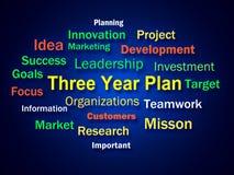 Three Year Plan Brainstorm Shows Future Royalty Free Stock Photos