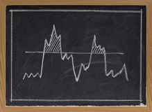 Threshold concept on blackboard Stock Image