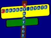 Thyristors, stratégie, état actuel, conditions et solution illustration libre de droits