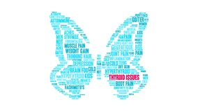 Thyroid Issues Animated Word Cloud