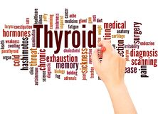 Thyroid word cloud hand writing concept stock image