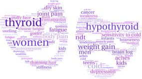 Thyroid Word Cloud. Thyroid Brain word cloud on a white background Royalty Free Stock Image