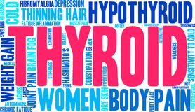 Thyroid Word Cloud Royalty Free Stock Photos