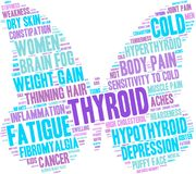 Thyroid Word Cloud. On a white background Royalty Free Stock Photography