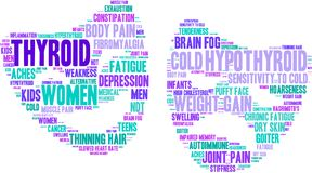 Thyroid Word Cloud. On a white background Stock Image