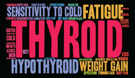 Thyroid Word Cloud Stock Photo
