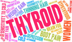 Thyroid Word Cloud Royalty Free Stock Images