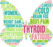 Thyroid Word Cloud. On a white background Stock Photography