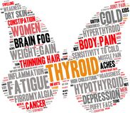 Thyroid Word Cloud. On a white background Royalty Free Stock Photo