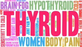 Thyroid Word Cloud Stock Photography
