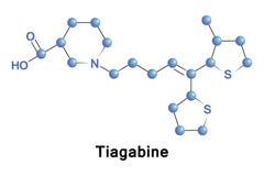 Tiagabine anticonvulsant medication Royalty Free Stock Photos