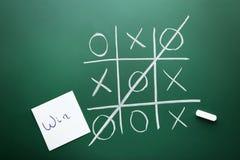 Tic tac toe game. Drawn by chalk on green school blackboard Royalty Free Stock Photo