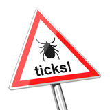 Ticks warning sign Royalty Free Stock Images
