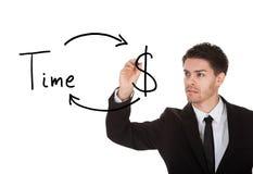 Tid är pengarbegreppet Royaltyfri Bild