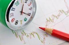 tid för analysmarknadsföringsmateriel Arkivfoto